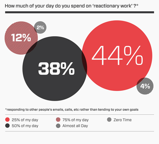 Infographic-How-Creatives-Are-Working-Today