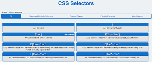 CSS3-Selectors-Quick-Reference Guide