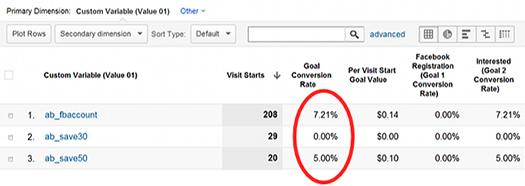 Google-Analytics-AB-Testing-ABalytics-js
