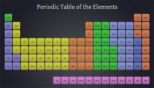 A-Periodic-Table-of-HTML5-Elements