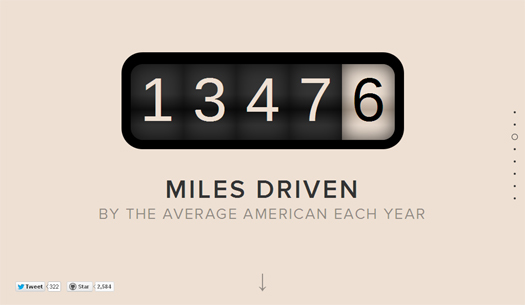 Beautiful CSS3 Number Transitions with Ease - Odometer