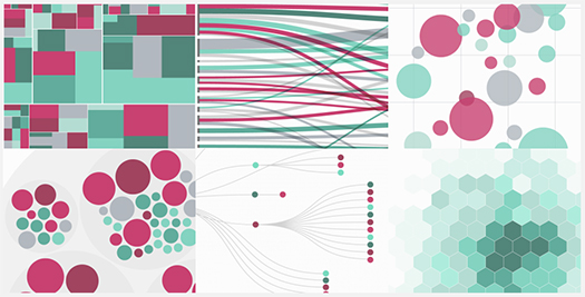 Custom-And-Vector-Based-Visualizations-Raw