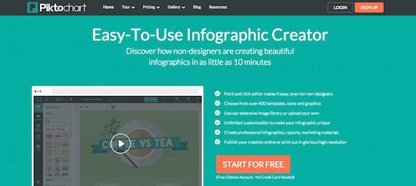 infographic-tools